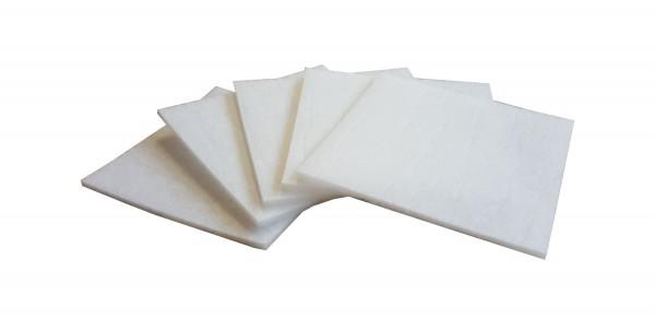 Rittal Ersatz-Filtermatten-Sets für Filterlüfter
